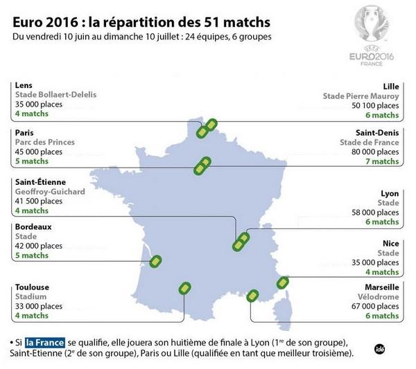 O se loger pendant la coupe d 39 europe de foot - Coupe europe foot resultat ...