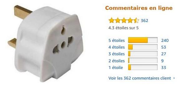 adaptateur-electrique-londres-france