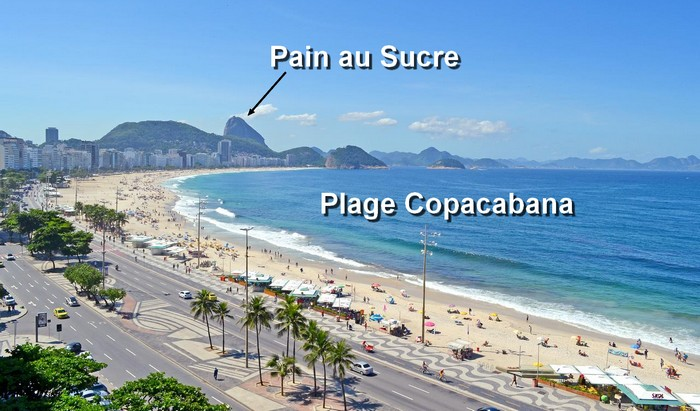 hotel-pas-cher-copacabana