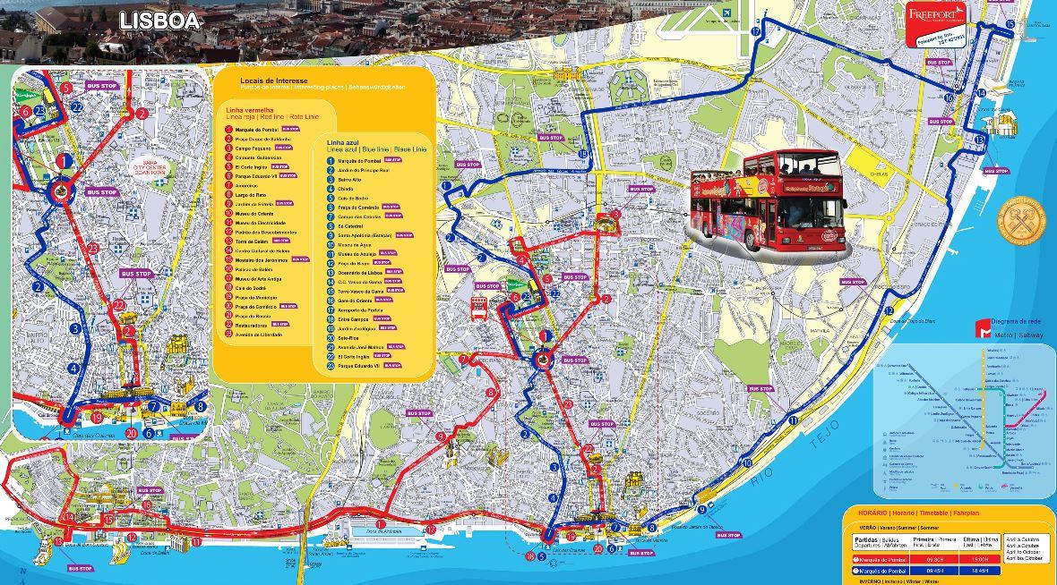 itineraire-bus-touristique-rouge-lisbonne