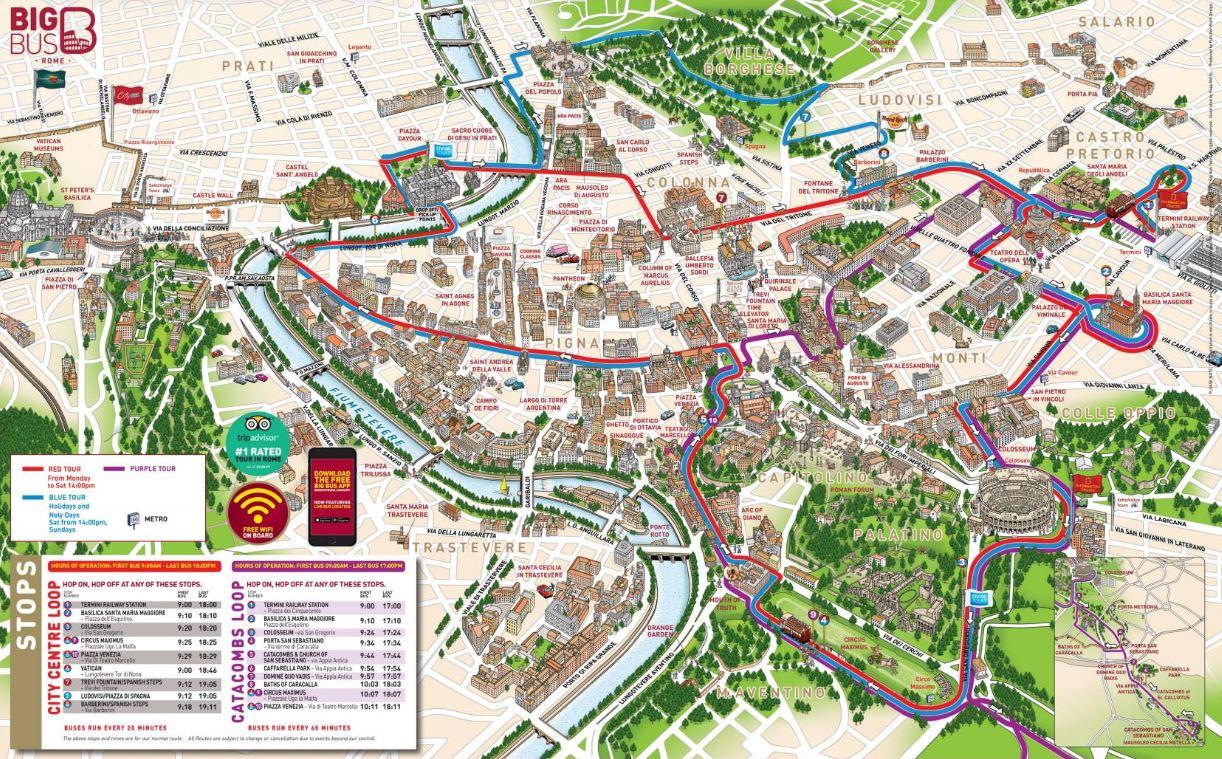 rome-bus-itinéraire